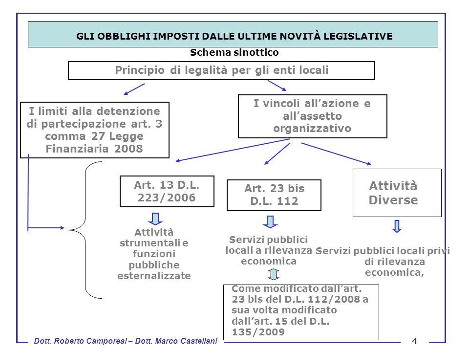 Dott. Roberto Camporesi – Dott. Marco Castellani 4 Come modificato dallart. 23 bis del D.L. 112/2008 a sua volta modificato dallart. 15 del D.L. 135/2