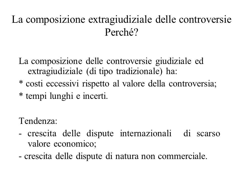 La composizione extragiudiziale delle controversie Perché.