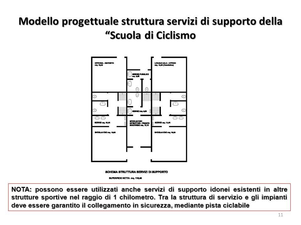Modello progettuale struttura servizi di supporto della Scuola di Ciclismo 11 NOTA: possono essere utilizzati anche servizi di supporto idonei esisten