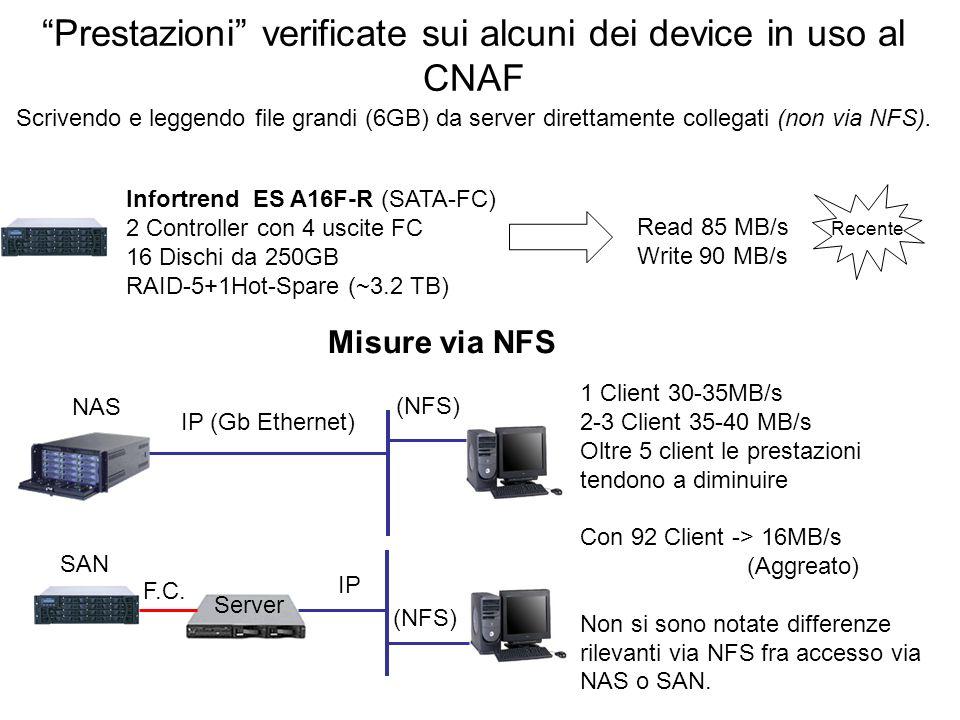 Infortrend ES A16F-R (SATA-FC) 2 Controller con 4 uscite FC 16 Dischi da 250GB RAID-5+1Hot-Spare (~3.2 TB) Read 85 MB/s Write 90 MB/s Recente Prestazi