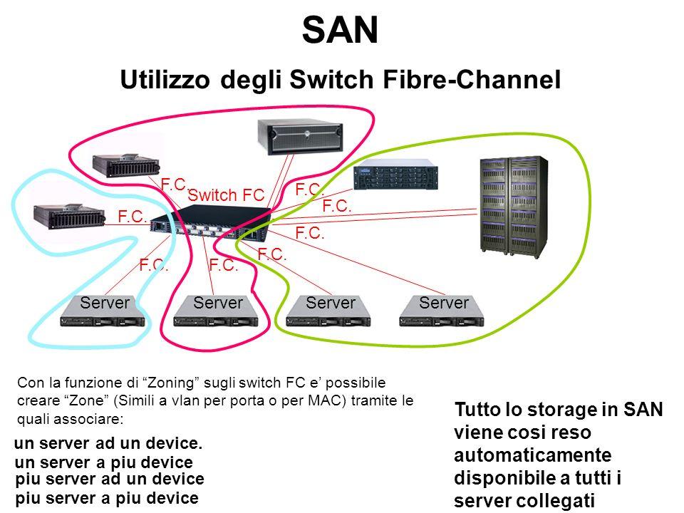 F.C. Switch FC SAN Utilizzo degli Switch Fibre-Channel Server F.C. Con la funzione di Zoning sugli switch FC e possibile creare Zone (Simili a vlan pe