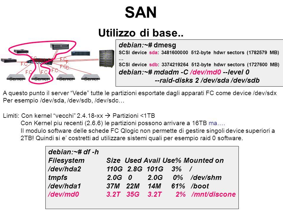 SAN Utilizzo di base.. F.C. Switch FC Server F.C. A questo punto il server Vede tutte le partizioni esportate dagli apparati FC come device /dev/sdx P