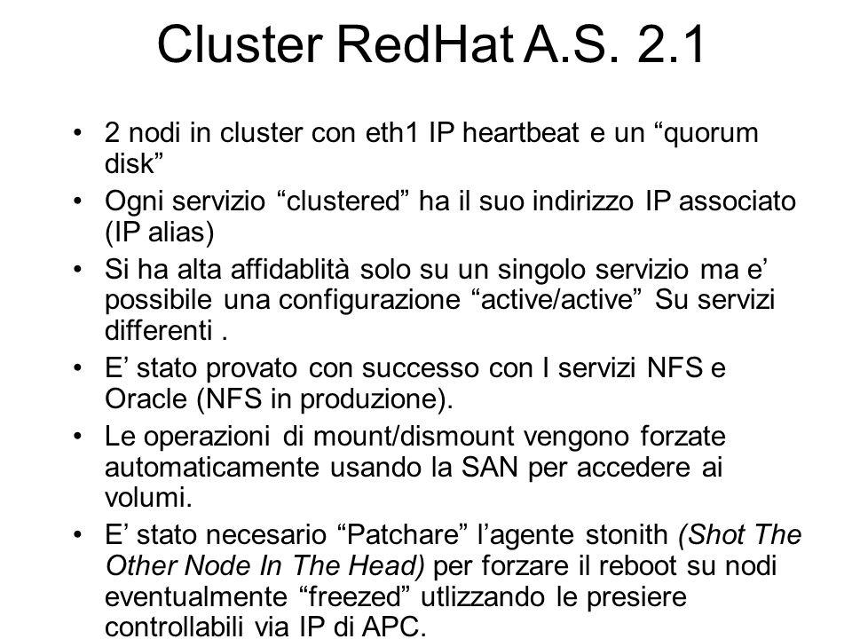 Cluster RedHat A.S. 2.1 2 nodi in cluster con eth1 IP heartbeat e un quorum disk Ogni servizio clustered ha il suo indirizzo IP associato (IP alias) S