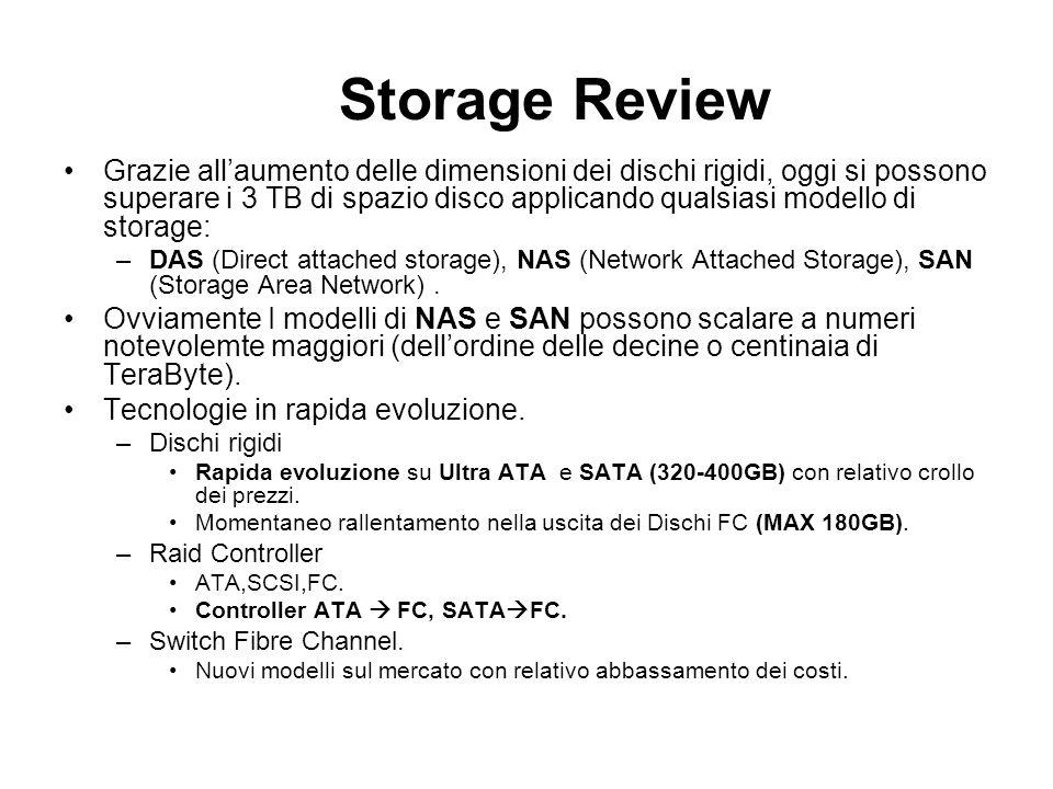 Storage Review Grazie allaumento delle dimensioni dei dischi rigidi, oggi si possono superare i 3 TB di spazio disco applicando qualsiasi modello di s