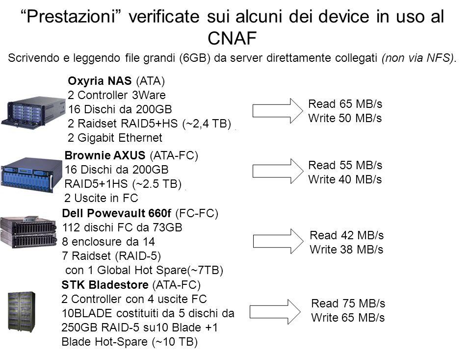 Prestazioni verificate sui alcuni dei device in uso al CNAF Scrivendo e leggendo file grandi (6GB) da server direttamente collegati (non via NFS). Bro