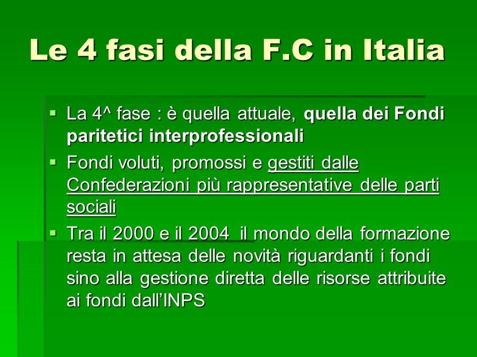 Le 4 fasi della F.C in Italia La 4^ fase : è quella attuale, quella dei Fondi paritetici interprofessionali La 4^ fase : è quella attuale, quella dei