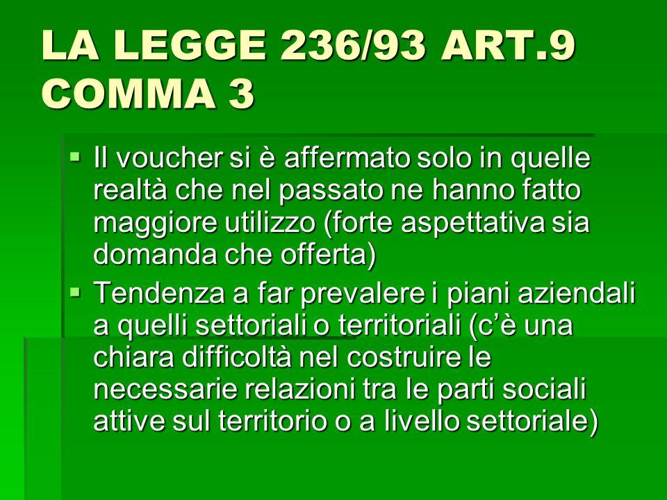 LA LEGGE 236/93 ART.9 COMMA 3 Il voucher si è affermato solo in quelle realtà che nel passato ne hanno fatto maggiore utilizzo (forte aspettativa sia