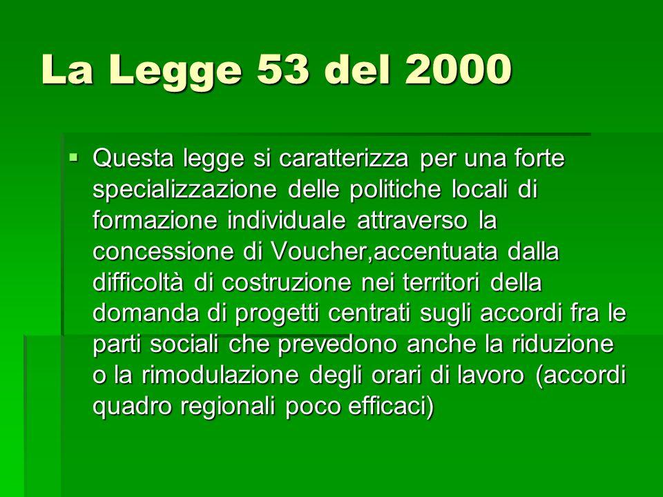 La Legge 53 del 2000 Questa legge si caratterizza per una forte specializzazione delle politiche locali di formazione individuale attraverso la conces