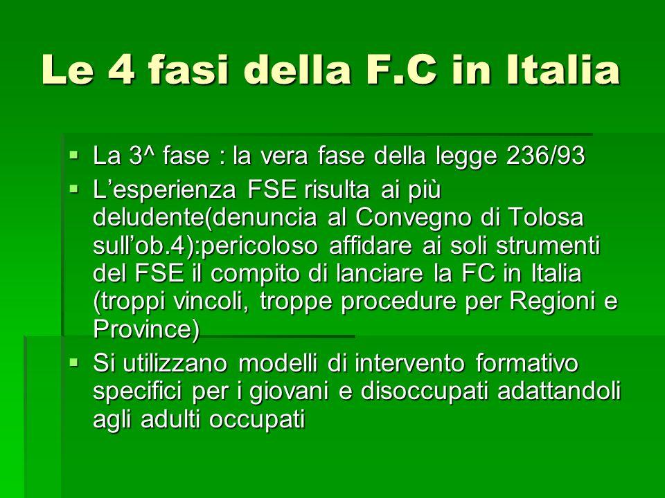 Le 4 fasi della F.C in Italia Solo a Dicembre 1996 si pongono le basi per lutilizzo delle risorse 236/93 commi 3 e 3 bis dellart.9 con la prima circolare applicativa la 174/96.