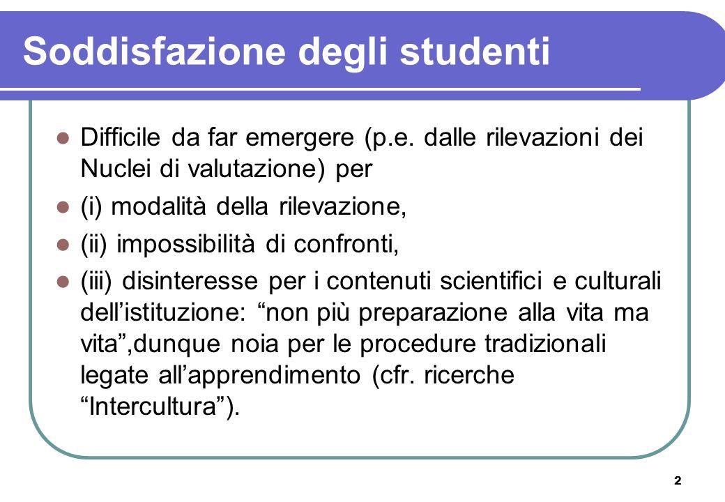 2 Soddisfazione degli studenti Difficile da far emergere (p.e.