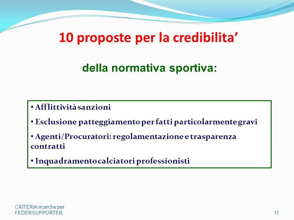 10 proposte per la credibilita CRITERIA ricerche per FEDERSUPPORTER11 Afflittività sanzioni Esclusione patteggiamento per fatti particolarmente gravi