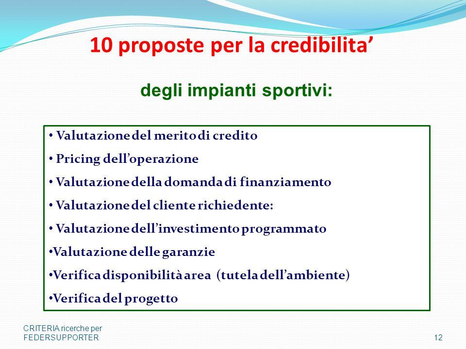 10 proposte per la credibilita CRITERIA ricerche per FEDERSUPPORTER12 Valutazione del merito di credito Pricing delloperazione Valutazione della doman