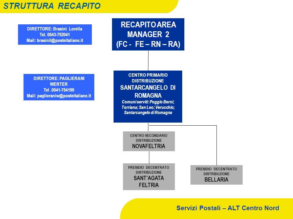 Servizi Postali – ALT Centro Nord STRUTTURA RECAPITO RECAPITO AREA MANAGER 2 (FC - FE – RN – RA) CENTRO PRIMARIO DISTRIBUZIONE SANTARCANGELO DI ROMAGN
