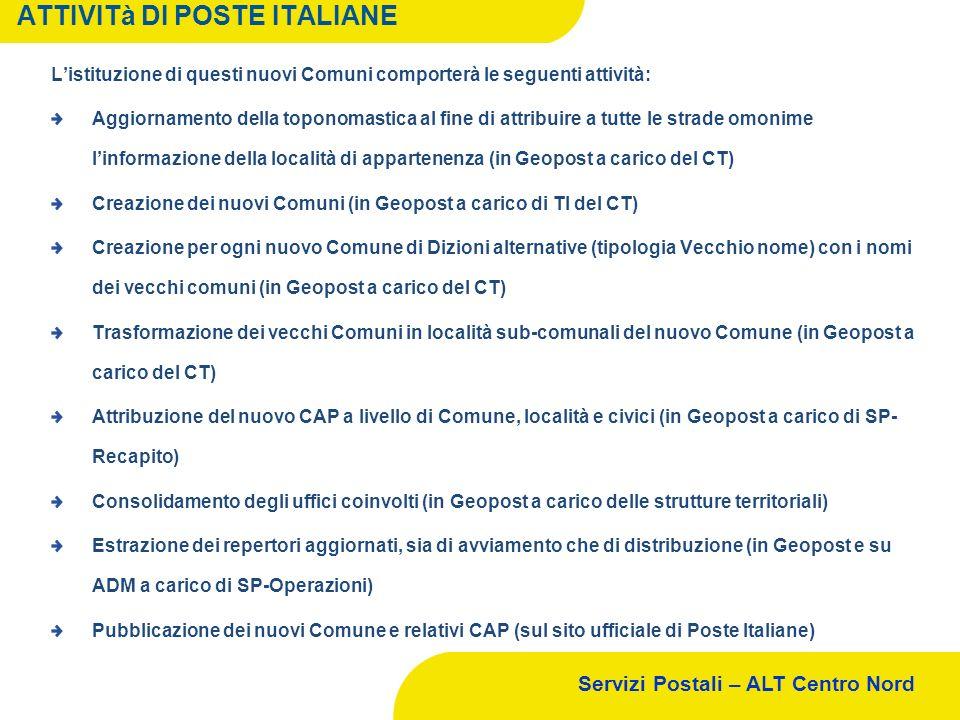 Servizi Postali – ALT Centro Nord ATTIVITà DI POSTE ITALIANE Listituzione di questi nuovi Comuni comporterà le seguenti attività: Aggiornamento della