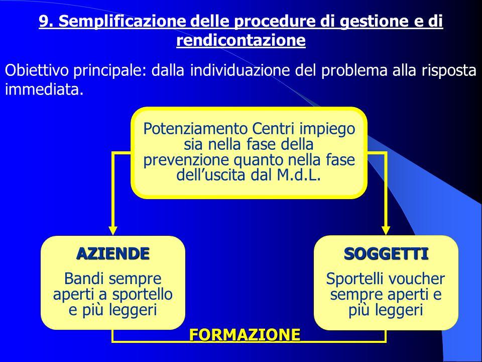 9. Semplificazione delle procedure di gestione e di rendicontazione AZIENDE Bandi sempre aperti a sportello e più leggeri SOGGETTI Sportelli voucher s