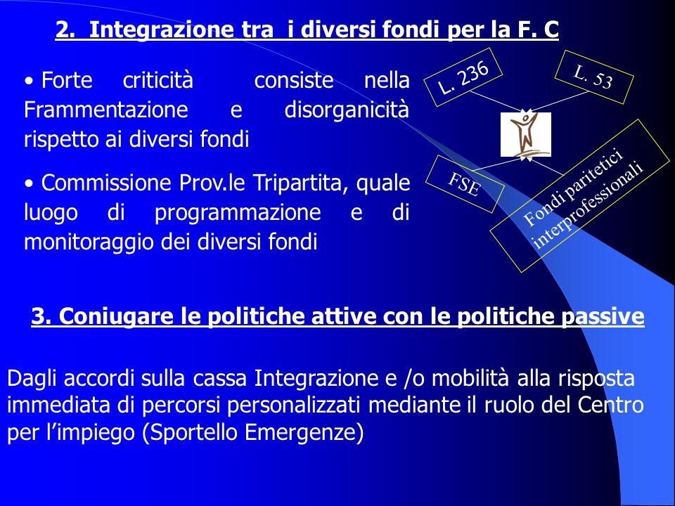 2.Integrazione tra i diversi fondi per la F.