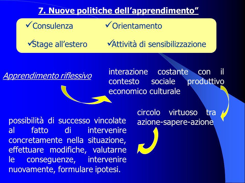 7. Nuove politiche dellapprendimento interazione costante con il contesto sociale produttivo economico culturale Apprendimento riflessivo possibilità