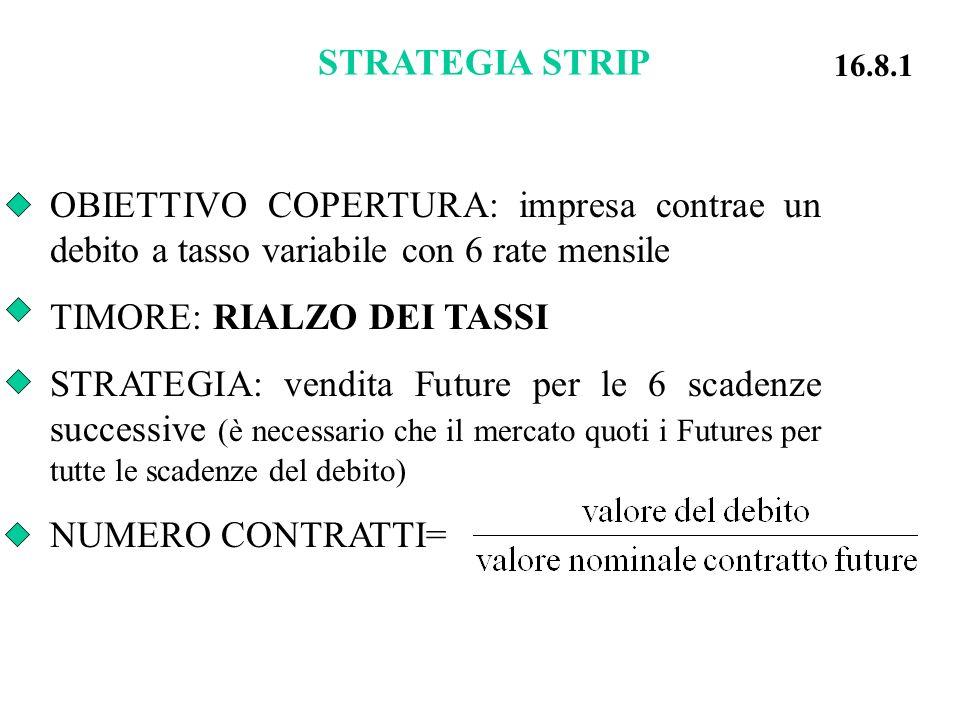 STRATEGIA STRIP 16.8.1 OBIETTIVO COPERTURA: impresa contrae un debito a tasso variabile con 6 rate mensile TIMORE: RIALZO DEI TASSI STRATEGIA: vendita