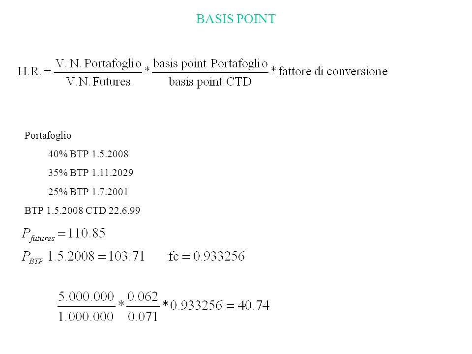 BASIS POINT Portafoglio 40% BTP 1.5.2008 35% BTP 1.11.2029 25% BTP 1.7.2001 BTP 1.5.2008 CTD 22.6.99