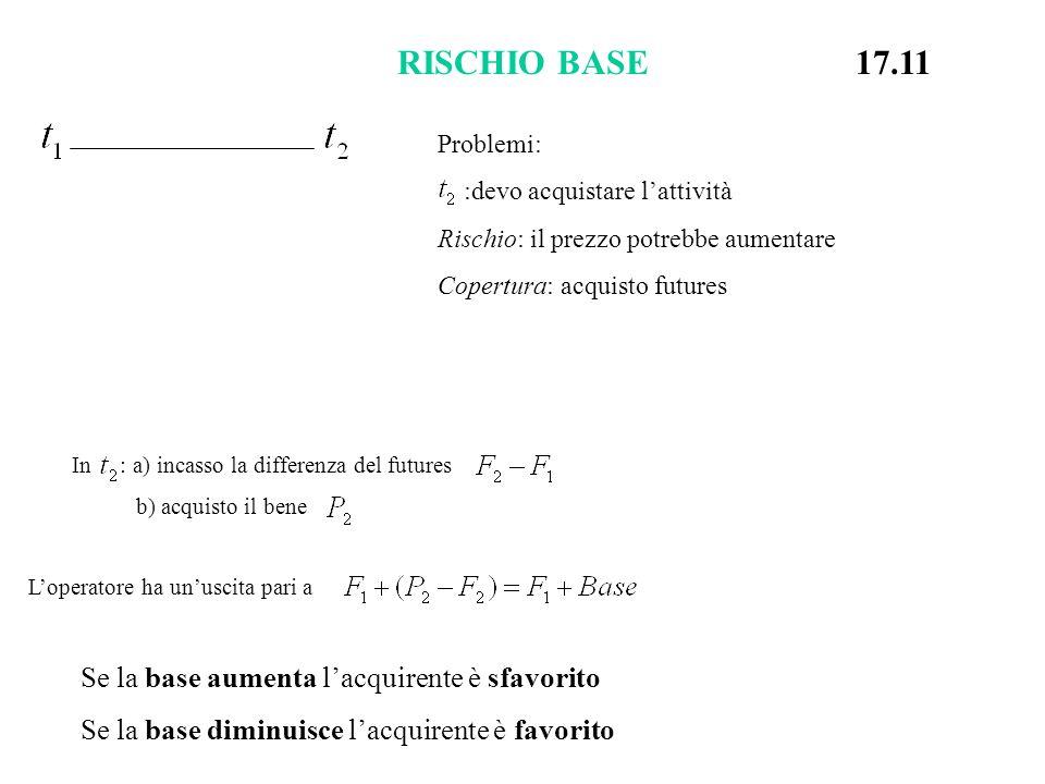 RISCHIO BASE Problemi: :devo acquistare lattività Rischio: il prezzo potrebbe aumentare Copertura: acquisto futures In : a) incasso la differenza del