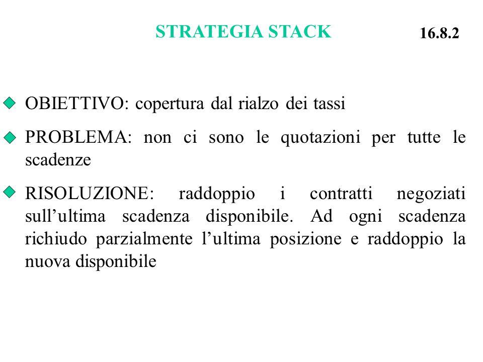 STRATEGIA STACK 16.8.2 OBIETTIVO: copertura dal rialzo dei tassi PROBLEMA: non ci sono le quotazioni per tutte le scadenze RISOLUZIONE: raddoppio i contratti negoziati sullultima scadenza disponibile.