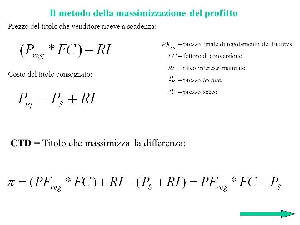CTD = Titolo che massimizza la differenza: Il metodo della massimizzazione del profitto = prezzo finale di regolamento del Futures FC = fattore di con