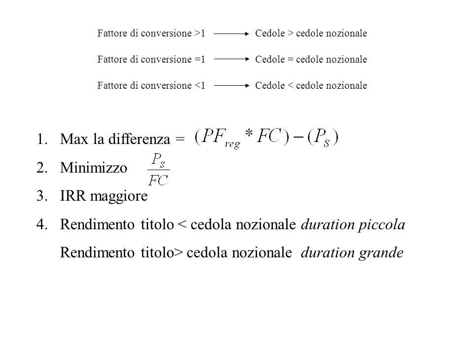 Fattore di conversione >1Cedole > cedole nozionale Fattore di conversione =1Cedole = cedole nozionale Fattore di conversione <1Cedole < cedole noziona