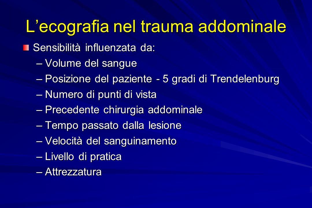 Lecografia nel trauma addominale Sensibilità influenzata da: –Volume del sangue –Posizione del paziente - 5 gradi di Trendelenburg –Numero di punti di