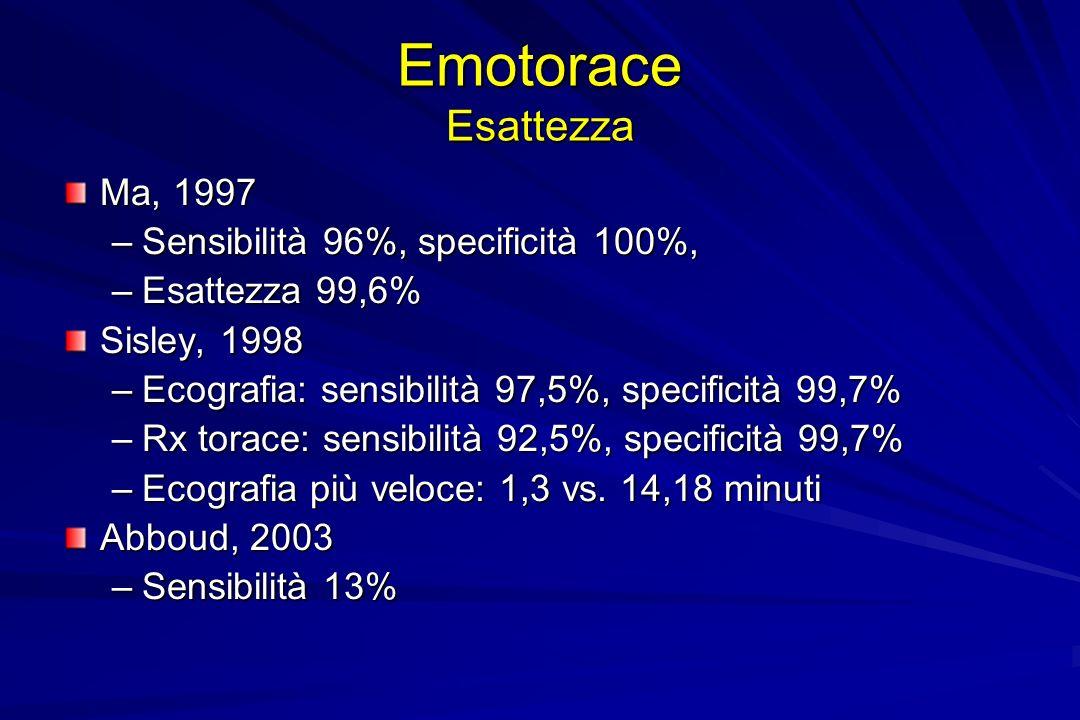 Emotorace Esattezza Ma, 1997 –Sensibilità 96%, specificità 100%, –Esattezza 99,6% Sisley, 1998 –Ecografia: sensibilità 97,5%, specificità 99,7% –Rx to