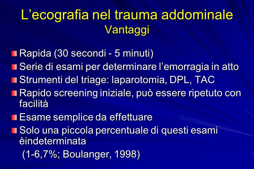 Lecografia nel trauma addominale Vantaggi Rapida (30 secondi - 5 minuti) Serie di esami per determinare lemorragia in atto Strumenti del triage: lapar