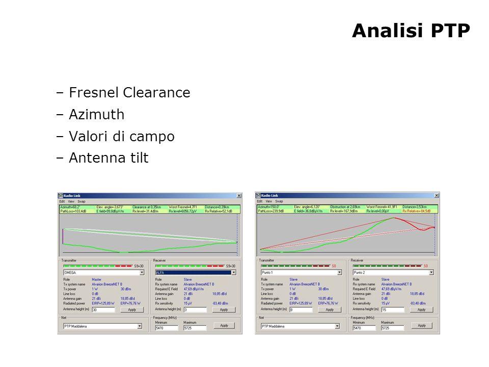 Analisi PTP – Fresnel Clearance – Azimuth – Valori di campo – Antenna tilt