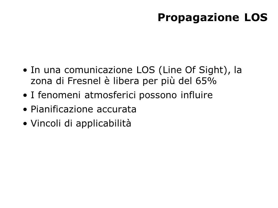 Propagazione LOS In una comunicazione LOS (Line Of Sight), la zona di Fresnel è libera per più del 65% I fenomeni atmosferici possono influire Pianificazione accurata Vincoli di applicabilità