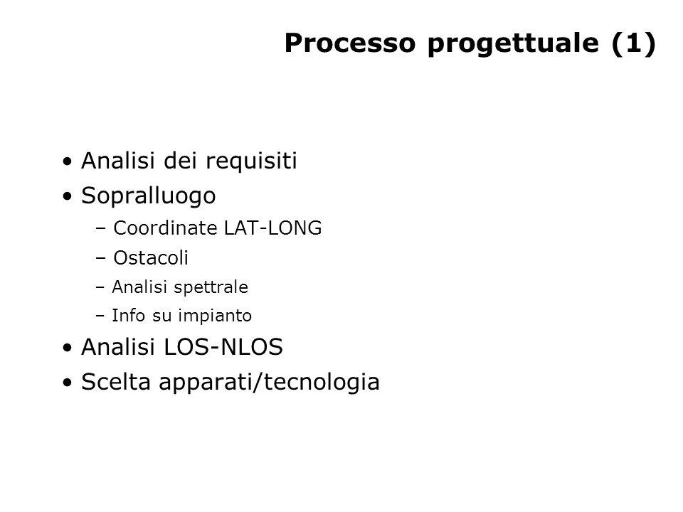 Processo progettuale (1) Analisi dei requisiti Sopralluogo – Coordinate LAT-LONG – Ostacoli – Analisi spettrale – Info su impianto Analisi LOS-NLOS Scelta apparati/tecnologia