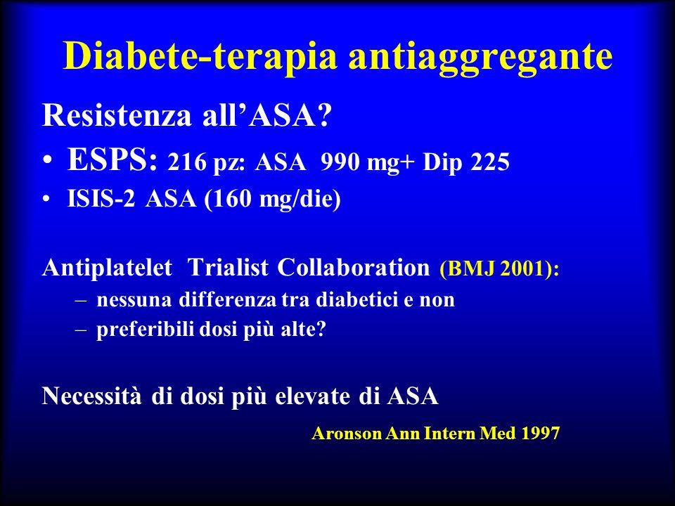 Diabete-terapia antiaggregante Resistenza allASA? ESPS: 216 pz: ASA 990 mg+ Dip 225 ISIS-2 ASA (160 mg/die) Antiplatelet Trialist Collaboration (BMJ 2