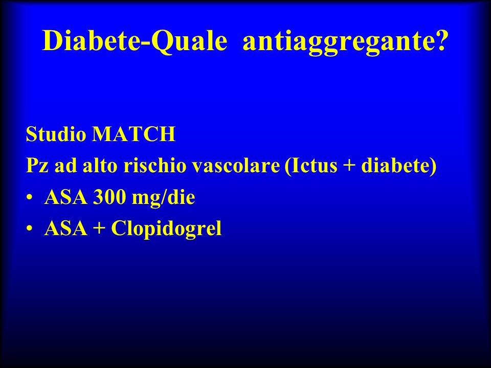 Diabete-Quale antiaggregante? Studio MATCH Pz ad alto rischio vascolare (Ictus + diabete) ASA 300 mg/die ASA + Clopidogrel