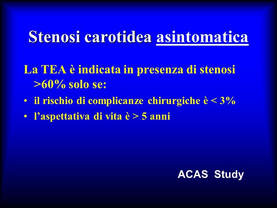 Stenosi carotidea Stenosi carotidea asintomatica Il beneficio appare comunque limitato e controverso per cui andrebbero definiti sottogruppi a maggior rischio di stroke (> 4% allanno) in base a: caratteristiche della placca lesioni asintomatiche alla TC entità stenosi (>70?, >80?, >90?) Studi in corso: ACST e ACSRS