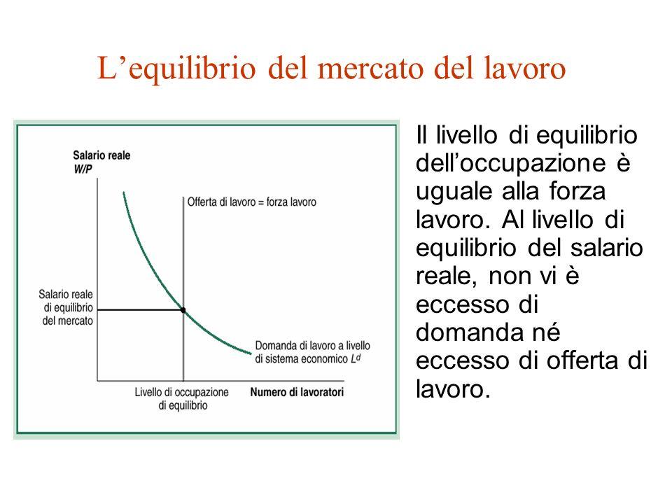Lequilibrio del mercato del lavoro La flessibilità salariale è alla base del meccanismo di market clearing che porta in equilibrio il mercato del lavoro.