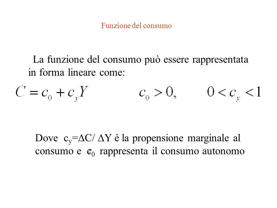 La funzione del consumo La funzione del consumo è espressa in forma lineare.
