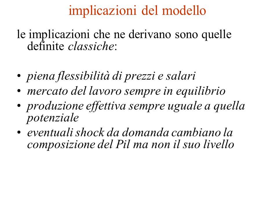 Macroeconomia neoclassica (precedente al modello keynesiano) Ipotesi: lofferta determina la domanda vige un sistema di concorrenza perfetta sui mercati i prezzi sono flessibili conta solo il sistema reale delleconomia perfettamente : la moneta è solo un lubrificante degli scambi