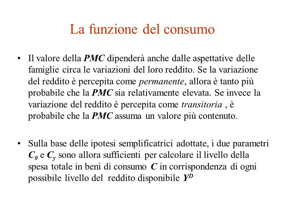 Funzione del consumo La funzione del consumo può essere rappresentata in forma lineare come: Dove c y = C/ Y è la propensione marginale al consumo e c 0 rappresenta il consumo autonomo