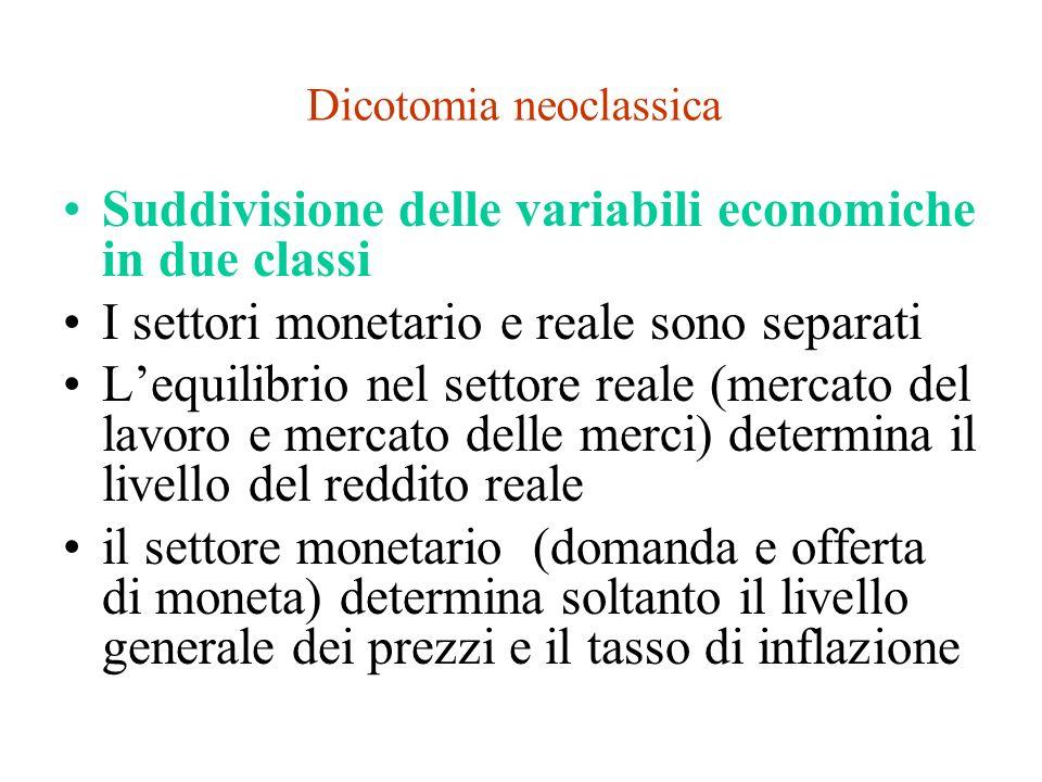 Legge di Say La produzione di beni e servizi nelleconomia dipende dalla produttività dei fattori e dallofferta dei fattori di produzione (lavoro, capitale).