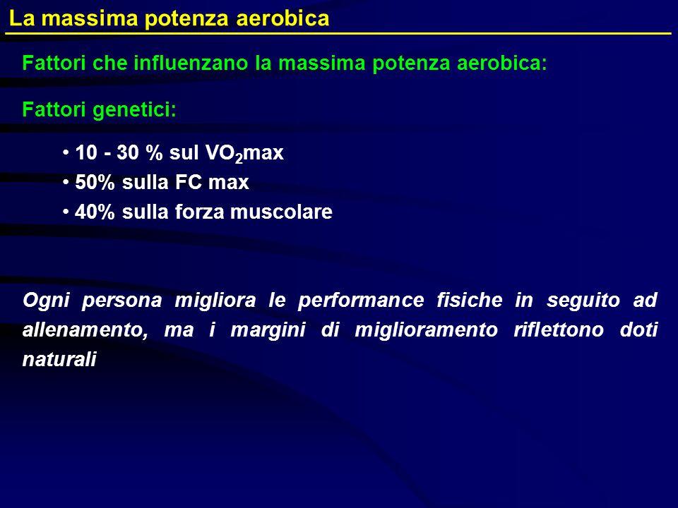 Fattori genetici: 10 - 30 % sul VO 2 max 50% sulla FC max 40% sulla forza muscolare Ogni persona migliora le performance fisiche in seguito ad allenam