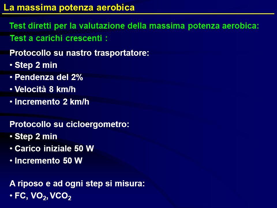 Test a carichi crescenti : Protocollo su nastro trasportatore: Step 2 min Pendenza del 2% Velocità 8 km/h Incremento 2 km/h A riposo e ad ogni step si