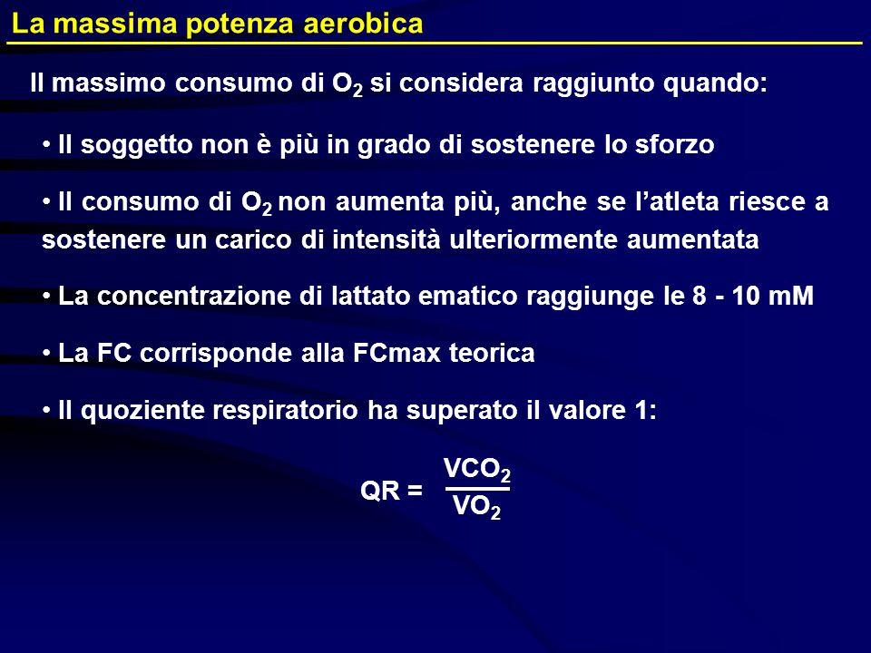 La FC corrisponde alla FCmax teorica Il massimo consumo di O 2 si considera raggiunto quando: Il quoziente respiratorio ha superato il valore 1: Il co