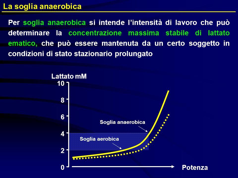 La soglia anaerobica Per soglia anaerobica si intende lintensità di lavoro che può determinare la concentrazione massima stabile di lattato ematico, c