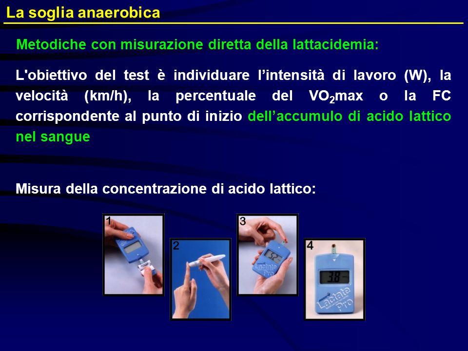 La soglia anaerobica Metodiche con misurazione diretta della lattacidemia: L'obiettivo del test è individuare lintensità di lavoro (W), la velocità (k