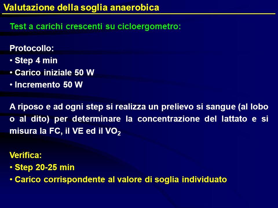Valutazione della soglia anaerobica Test a carichi crescenti su cicloergometro: Protocollo: Step 4 min Carico iniziale 50 W Incremento 50 W A riposo e
