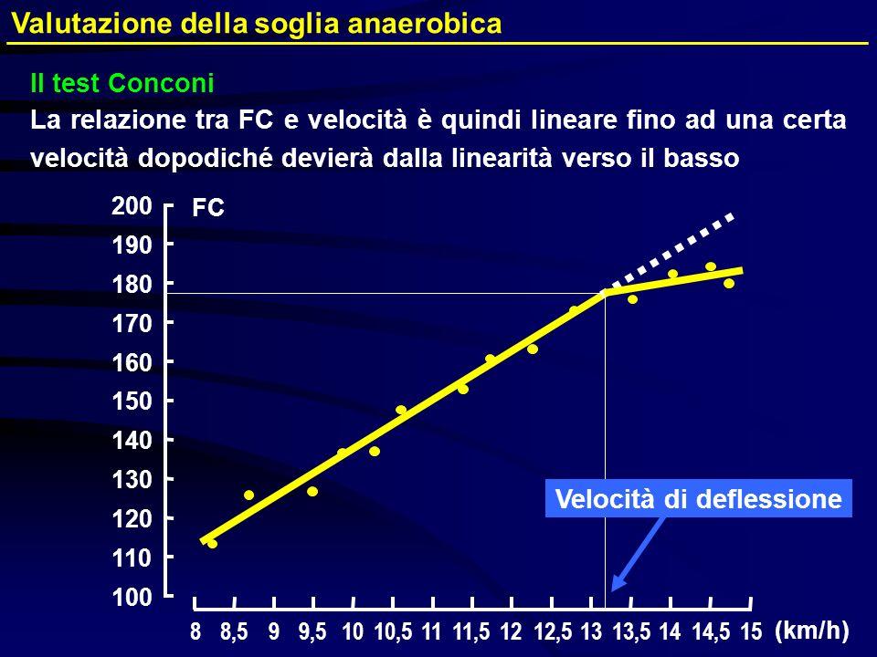 Valutazione della soglia anaerobica La relazione tra FC e velocità è quindi lineare fino ad una certa velocità dopodiché devierà dalla linearità verso