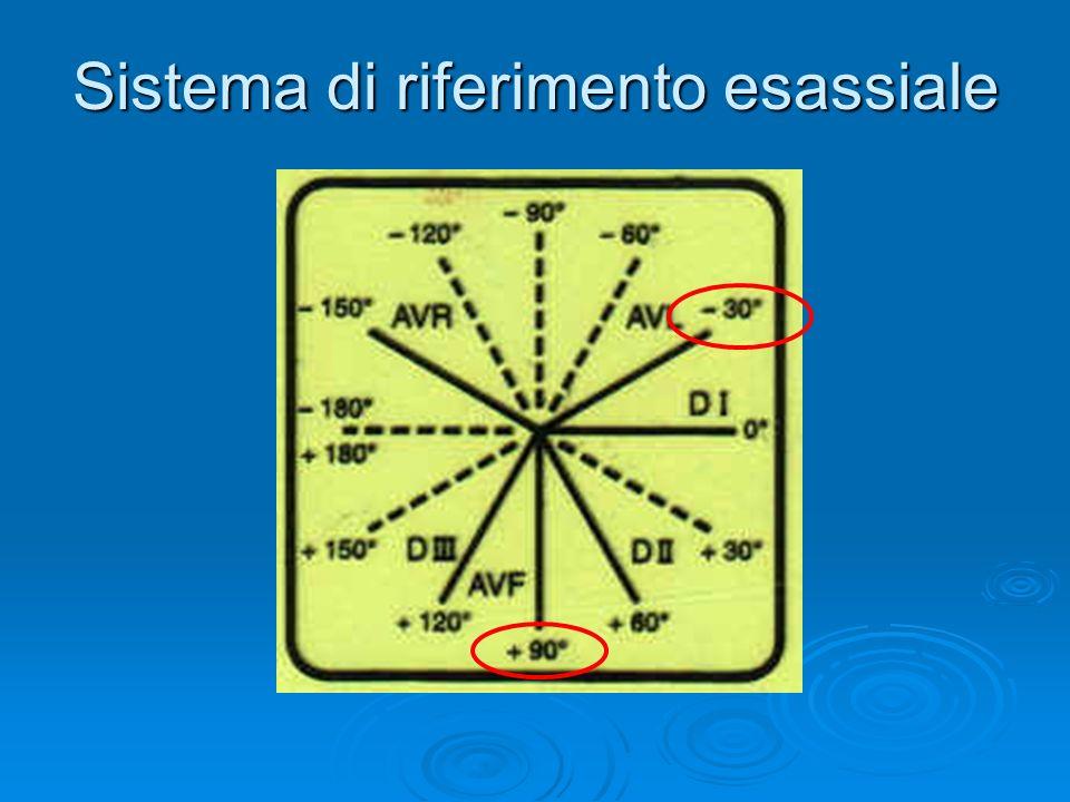 Sistema di riferimento esassiale
