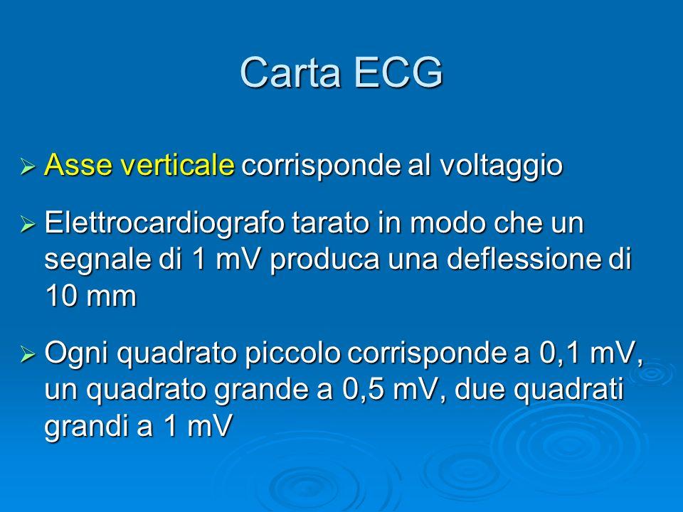 Carta ECG Asse verticale corrisponde al voltaggio Asse verticale corrisponde al voltaggio Elettrocardiografo tarato in modo che un segnale di 1 mV produca una deflessione di 10 mm Elettrocardiografo tarato in modo che un segnale di 1 mV produca una deflessione di 10 mm Ogni quadrato piccolo corrisponde a 0,1 mV, un quadrato grande a 0,5 mV, due quadrati grandi a 1 mV Ogni quadrato piccolo corrisponde a 0,1 mV, un quadrato grande a 0,5 mV, due quadrati grandi a 1 mV